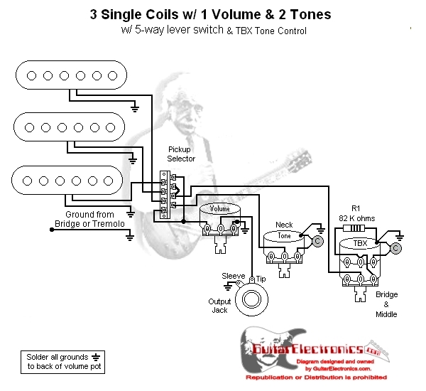 seymour duncan wiring diagrams  | efcaviation.com