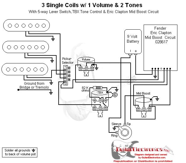 100 ideas Eric Clapton Wiring Diagram on bestcoloringxmasdownload
