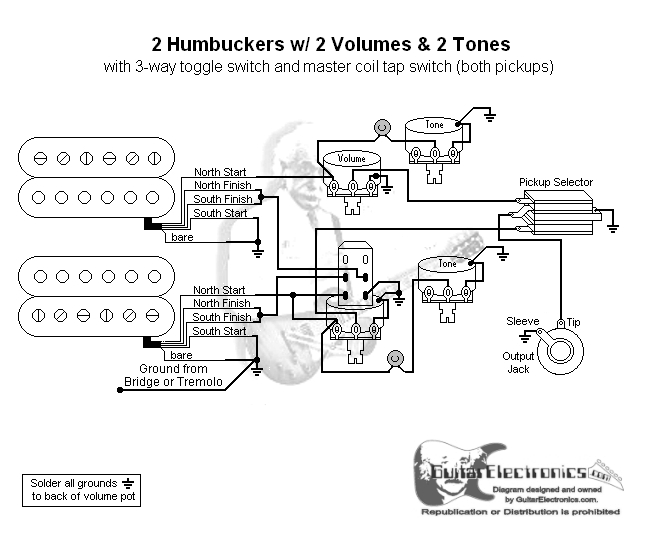 Split coil pickup wiring wire center amazing coil split wiring diagram elaboration electrical diagram rh itseo info dimarzio wiring diagrams dimarzio wiring diagrams cheapraybanclubmaster Gallery